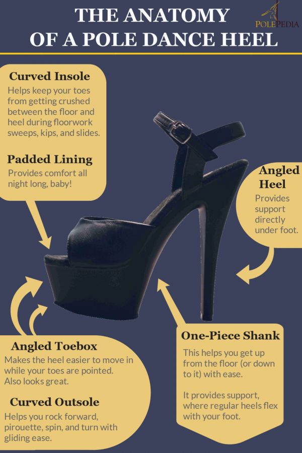Anatomy of a Pole Dance Heel